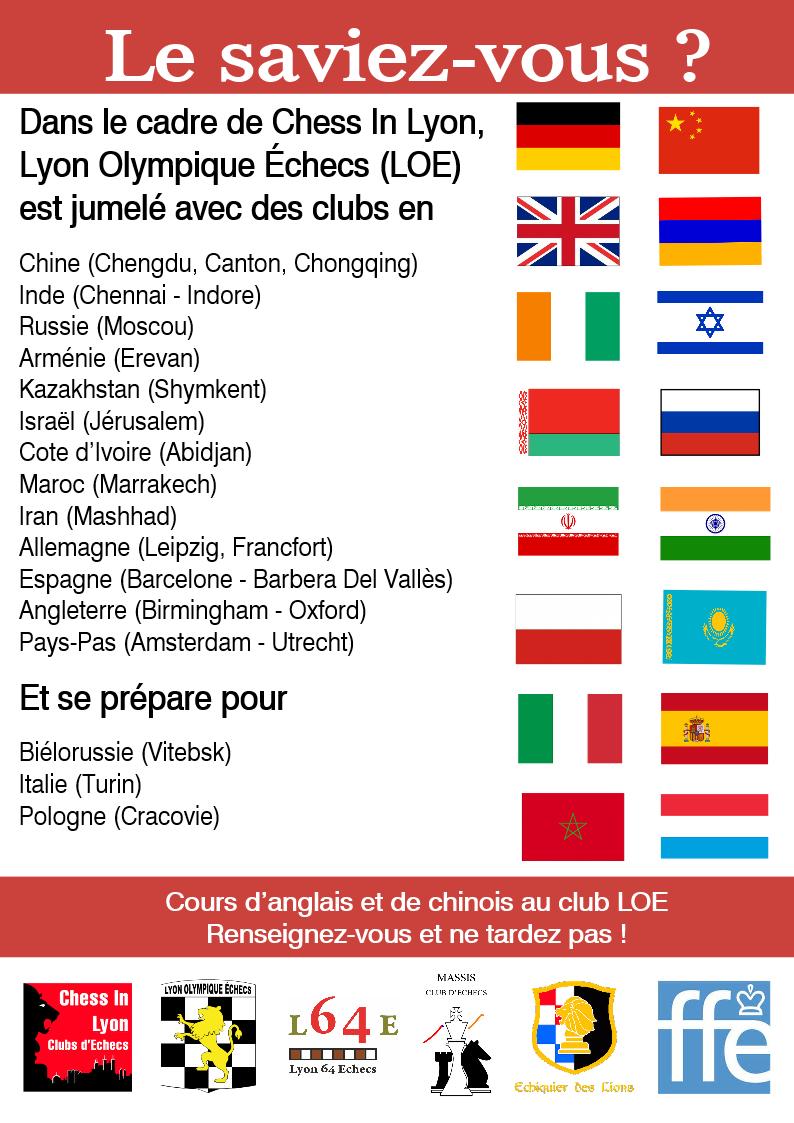 Pays et drapeaux V2